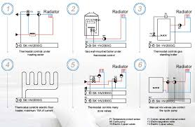 data single switch wiring diagram images wiring diagram for clothes iron wiring engine