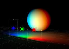 Type of lighting Visual Merchandising Area Lights Unity Light Types Unity
