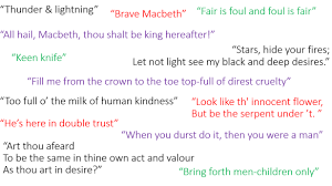 Macbeth Plot And Key Quotations Miss Ryan's GCSE English Media Extraordinary Lady Macbeth Quotes