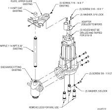 71 series zoeller engineered products 71 series p n 6039 0071 adapter kit meyers 3 5 7 1 2 hp rail system installation data