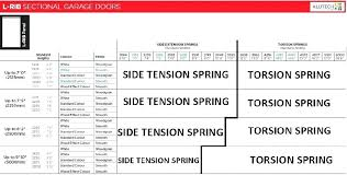 garage door spring size calculator garage door spring sizing garage door sizes chart garage door sizes