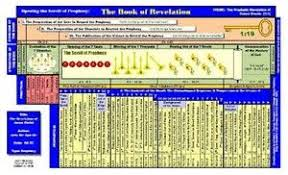 John Hagee Revelation Chart Image Result For Book Of Revelation Timeline Chart