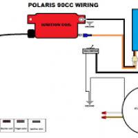 2 pole stator wiring diagram detailed wiring diagram 2 pole stator wiring diagram wiring diagram libraries 9 tooth stator wiring diagram 2 pole stator