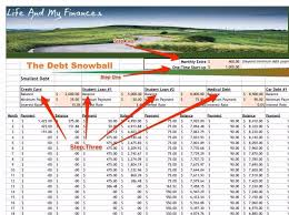 debt reduction calculator snowball debt reduction calculator snowball excel la portalen document