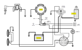 wiring diagram for murray riding lawn mower yhgfdmuor net unusual mowers wiring diagram for murray riding lawn mower yhgfdmuor net unusual on murray lawn mower wiring diagram