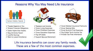 Life Insurance For Parents Quotes Life Insurance For Parents Quotes Quotes Of The Day 82