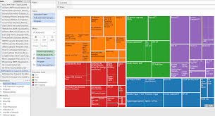 Tableau Tree Chart How Can I Create A Complex Tree Map With Two Different