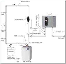 tankless water heater recirculation pump. Benefits Of Tankless Recirculation And Water Heater Pump