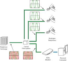 adsl wiring ref adsl wiring config 4 gif