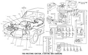 66 mustang horn wiring diagram 1966 mustang wiring diagrams average joe restoration 1966 mustang ignition starting and charging