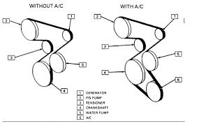 procedure to change a serpentine belt on 1997 buick century graphic