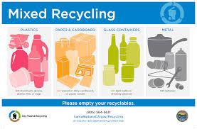 Recycling Santa Barbara Recycling