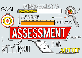 Assessing Across Modalities: Strengthening the Intentionality of Curricular  Design - OLC