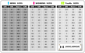 Under Armour Shoe Conversion Chart Under Armour Sizing Womens 100 Authentic 857247486b0