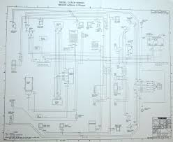 renault trafic wiring diagram and schematic within radio outstanding renault traffic wiring diagram to injectors renault trafic wiring diagram pdf canopi me best of