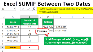 Excel Assignments Sumif Between Two Dates And Another Criteria In Excel Top