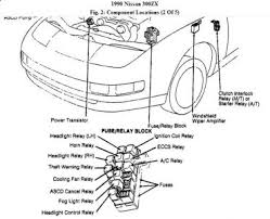 1990 300zx starter schematic wiring diagrams bib engine will not start hey guys i have a 1990 300zx page 2 1990 300zx starter schematic