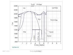 forward reverse drum switch wiring diagram images switch wiring diagram moreover leeson motor drum switch wiring diagram