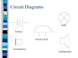 signs symbols circuit diagrams battery bulb electric bell microphone loudspeaker
