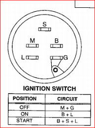 what are the color code for ignition switch block for a craftsman 5 Post Ignition Switch Wiring Diagram full size image 5 post ignition switch wiring diagram
