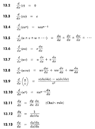 Derivatives Definition Of A Derivative Differentials Rules For
