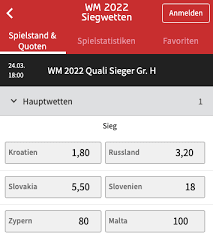 Maybe you would like to learn more about one of these? Kroatien Wm Quali 2022 Spielplan Tabelle Wm Qualifikation