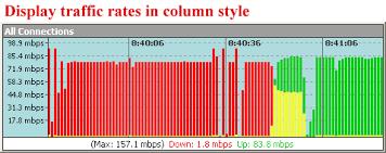 Bandwidth Monitor Monitor Bandwidth Network Bandwidth