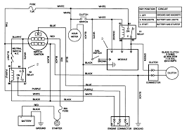 toro mower 20hp wiring diagram wiring diagrams best toro parts mid size proline hydro traction unit 20 hp timecutter toro wiring diagramss5500 toro mower 20hp wiring diagram