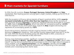 major furniture manufacturers. Furniture Manufacturers Major