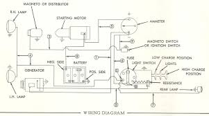 ferguson wiring diagram wiring diagram online mf 1130 wiring diagram on wiring diagram yto wiring diagram ferguson wiring diagram