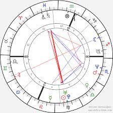 Krschannel Birth Chart Charlie Sheen Birth Chart Horoscope Date Of Birth Astro