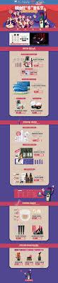 Essential Oil Website Design Afu Essential Oil Series Cosmetics Sales Website Design