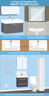 bathroom vanity light height. Bathroom Vanity Light Height Above Mirror Unique Learn Rules For Design And Code Of