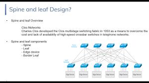 Datacenter Switching Design Introduction To Data Center Design Spine And Leaf Design