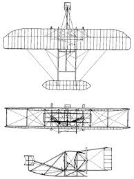 15 Airplane Drawing Wright Brothers For Free Download On Ayoqqorg