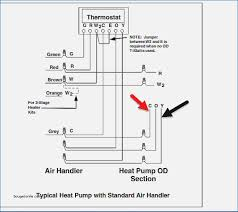 gy6 150cc wiring diagram inspirational cdi box wiring diagram gy6 150cc wiring diagram fresh stator wiring diagram lovely gy6 wiring diagram banksbankingfo photos of