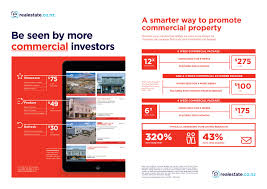 Commercial Flyers Flyers Realestate Co Nz