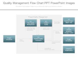 Project Change Control Process Flow Chart 4621437 Style Hierarchy Flowchart 8 Piece Powerpoint