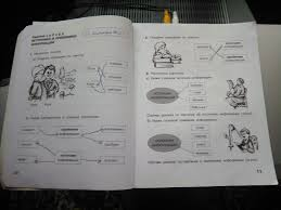 ГДЗ рабочая тетрадь по информатике класс Матвеева Челак Часть 1