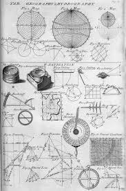 Chart Paper Wikipedia Navigation Wikipedia