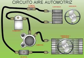 compresor de aire acondicionado de autos. aire acondicionado automotriz. productos y servicios compresor de autos