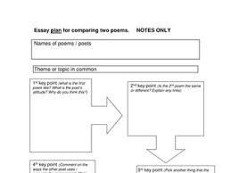 writing about poetry by englishnn teaching resources tes