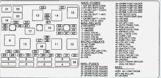 pontiac vibe fuse box diagram wiring diagram basic 2005 pontiac vibe fuse diagram wiring diagram used2005 vibe fuse box diagram wiring diagram paper 2005