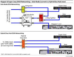 dish network wiring diagram 722 Dish Network Dvr Wiring Diagram Dish Network Cable Diagrams