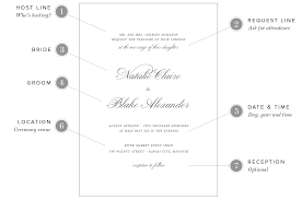 Wedding Invitation Wording Multimatrimony Tamil Matrimony Blog