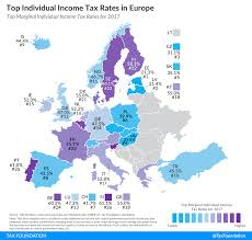 Top Individual Income Tax Rates In Europe Tax Foundation