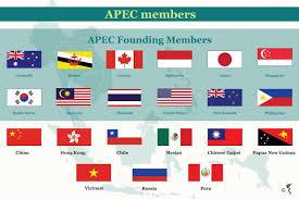 Asia-Pacific Economic Cooperation (APEC) - INSIGHTSIAS