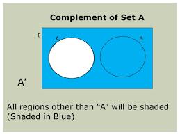 A Complement Venn Diagram Sets Venn Diagrams