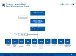Eib Organisation Chart Aal Investment Forum 2010 View From The European