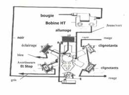 peugeot 103 moped wiring diagram peugeot wiring diagrams